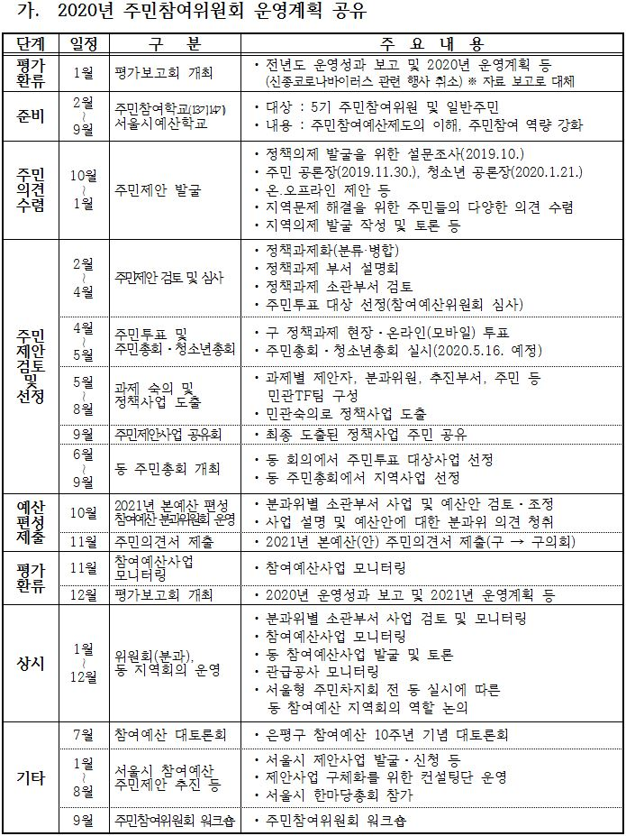 01 운영위원회 가.JPG