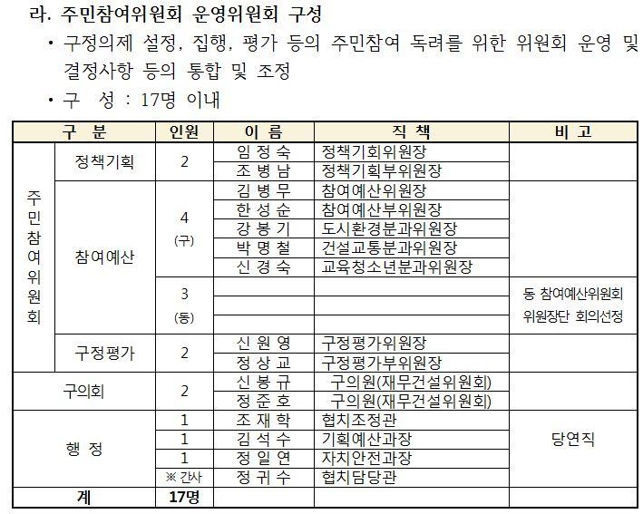 01 운영위원회 라.JPG