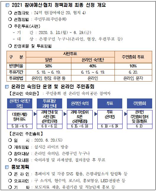 참여예산위원회 소위원회 정기회의 개최결과(2차) 3.PNG