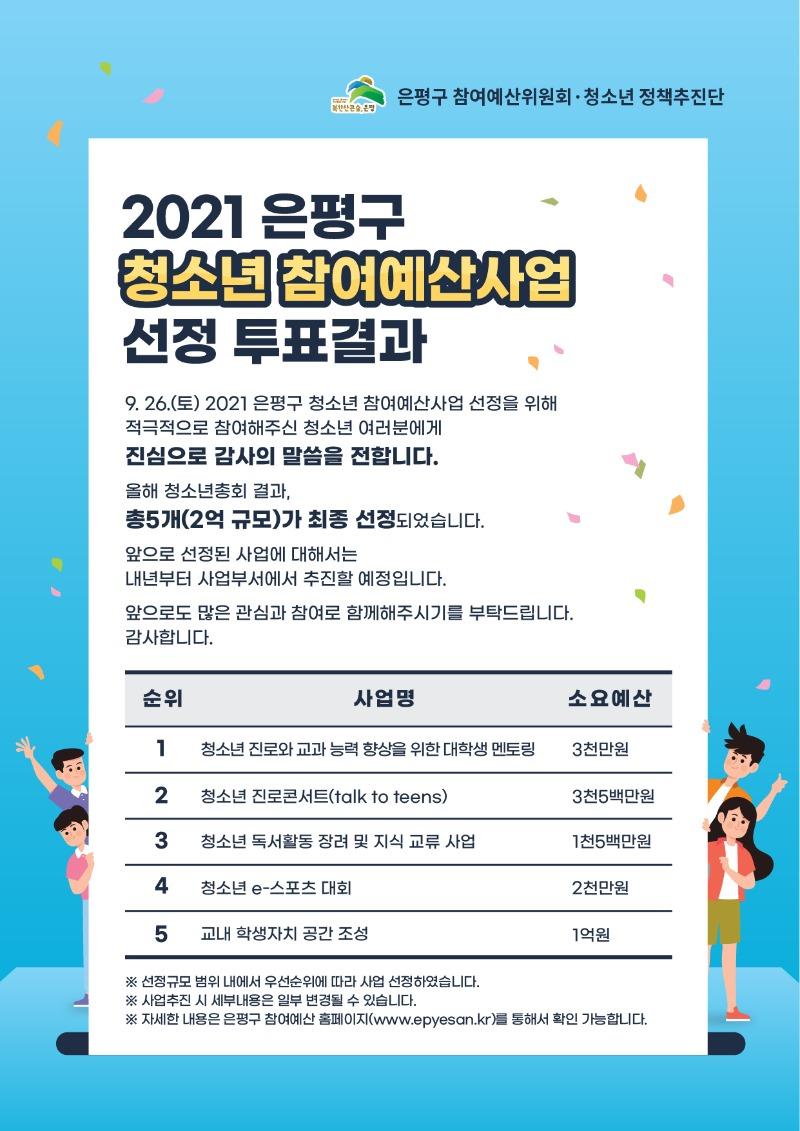 온라인청소년총회 최종결과.jpg